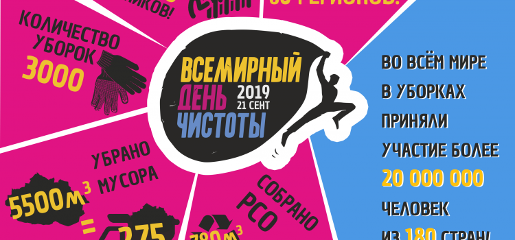 Инфографика по 2019у году