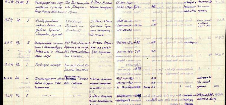 Журнал боевых действий (16.11.1941)