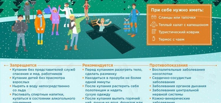 mery-bezopasnosti-vo-vremya-kreshchenskih-kupaniy_1610710648686201262__2000x2000